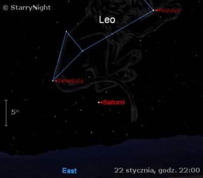 Położenie Saturna wczwartym tygodniu stycznia 2009