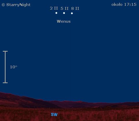 Położenie Wenus w pierwszym tygodniu lutego 2009
