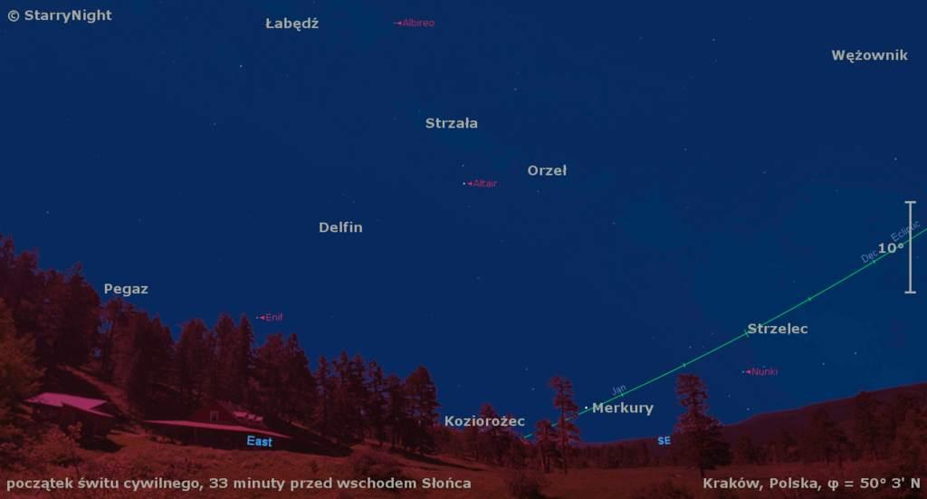 Animacja położenia planet rankiem 14 lutego 2009