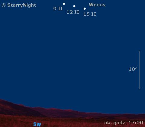 Położenie Wenus w drugim tygodniu lutego 2009