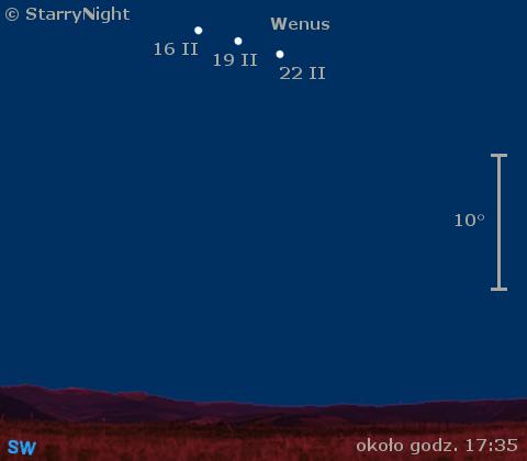 Położenie Wenus w trzecim tygodniu lutego 2009