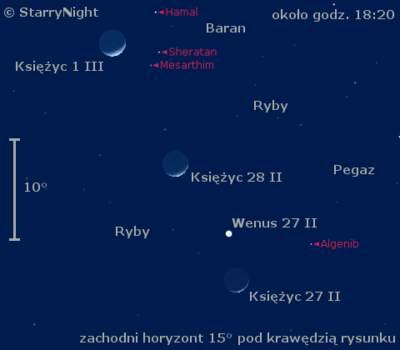 Położenie Wenus iKsieżyca naprzełomie lutego imarca 2009