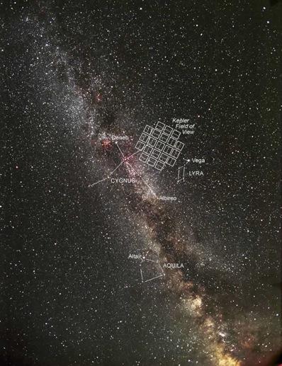 "Obserwacje ""Keplera"""
