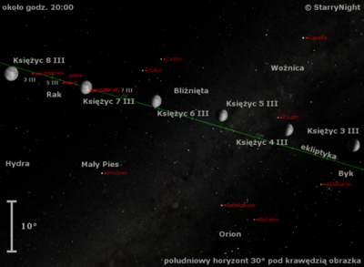 Położenie Księżyca wpierwszym tygodniu marca 2009