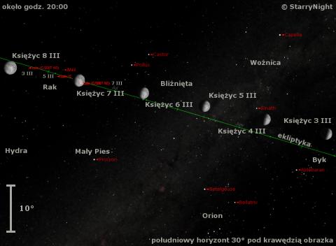 Położenie Księżyca w pierwszym tygodniu marca 2009