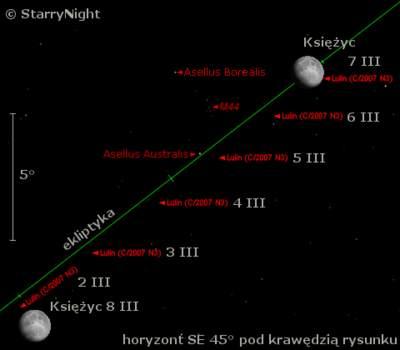 Położenie komety Lulin wpierwszym tygodniu marca 2009
