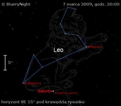 Położenie Saturna wpierwszym tygodniu marca 2009