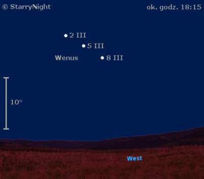 Położenie Wenus wpierwszym tygodniu marca 2009