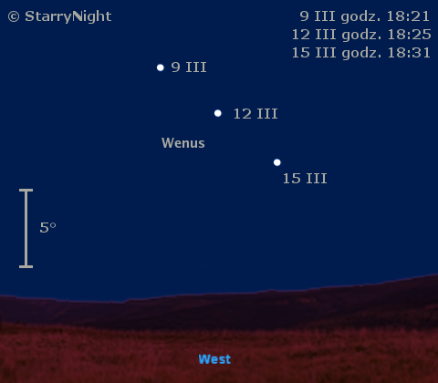 Położenie Wenus w drugim tygodniu marca 2009
