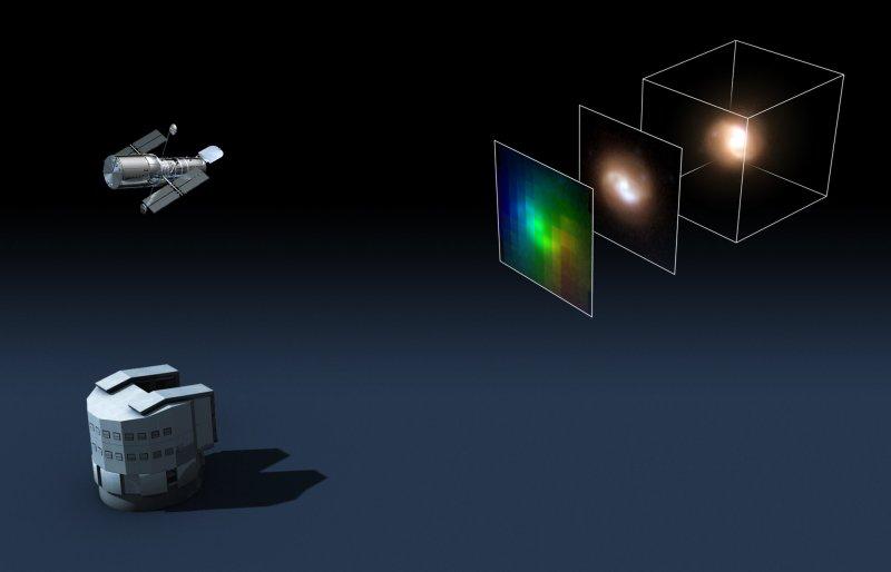 Obserwacje galaktyk w trzech wymiarach