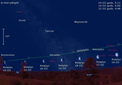 Położenie Księżyca wtrzecim tygodniu marca 2009