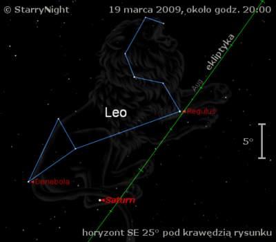 Położenie Saturna wtrzecim tygodniu marca 2009