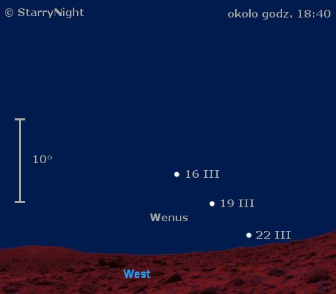 Położenie Wenus w trzecim tygodniu marca 2009