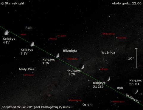 Położenie Księżyca na przełomie marca i kwietnia 2009