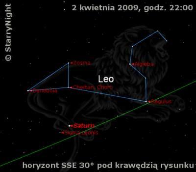 Położenie Saturna naprzełomie marca ikwietnia 2009