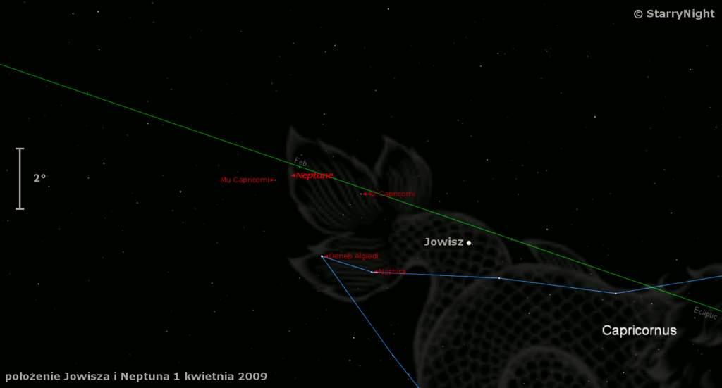Położenie Jowisza podczas sezonu obserwacyjnego 2009/2010