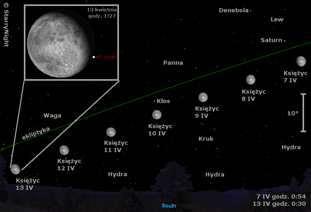Położenie Księżyca w drugim tygodniu kwietnia 2009