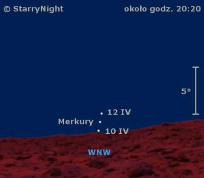 Położenie Merkurego wdrugim tygodniu kwietnia 2009