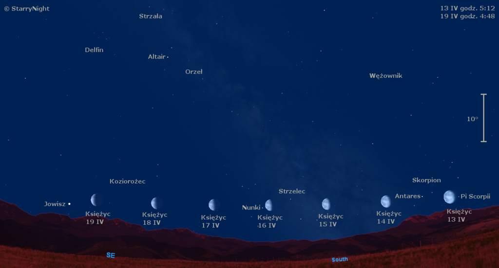 Położenie Księżyca wtrzecim tygodniu kwietnia 2009