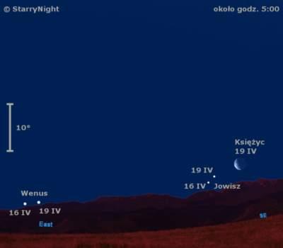 Położenie Wenus wtrzecim tygodniu kwietnia 2009