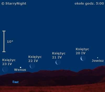 Położenie Księżyca idwóch planet wczwartym tygodniu kwietnia 2009