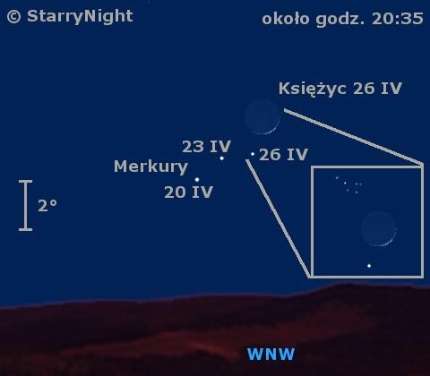 Położenie Merkurego w czwartym tygodniu kwietnia 2009