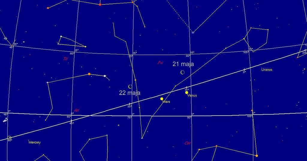 Księżyc, Wenus i Mars, 21 i 22 maja 2009
