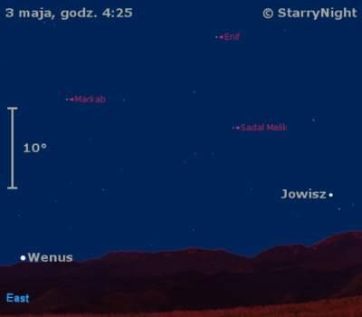 Wenus iJowisz naporannym niebie podkoniec kwietnia 2009