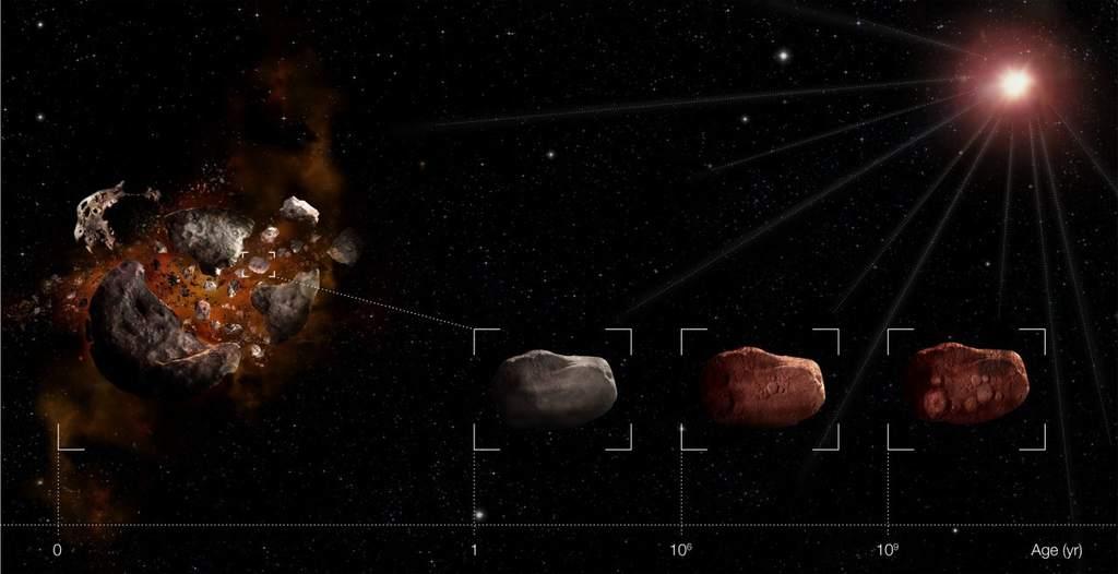 Pieczone planetoidy