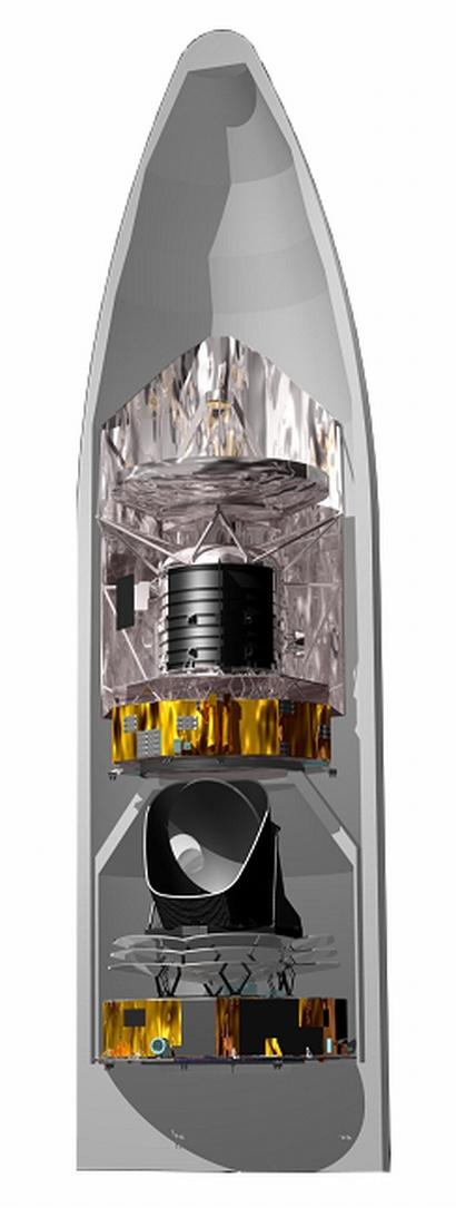 Planck i Herschel w Ariane 5
