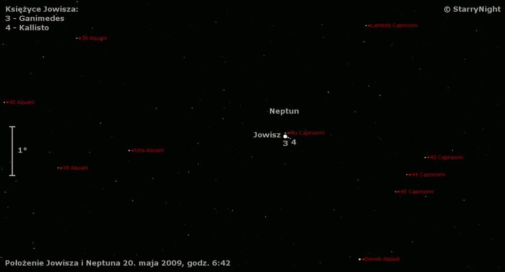 Animacja położenia Neptuna natle gwiazd wdrugiej połowie 2009 roku