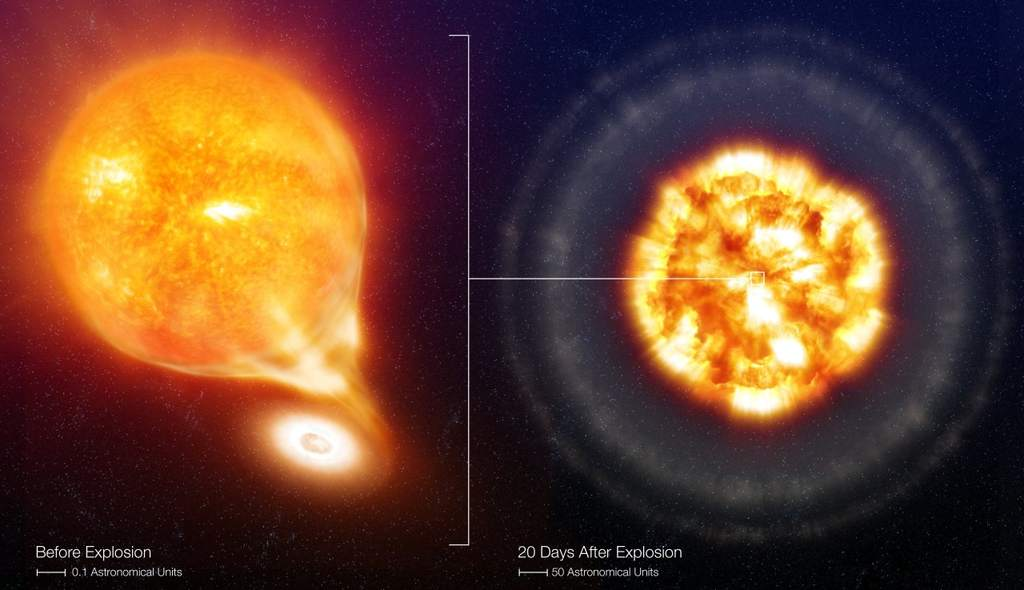 Supernowa typu Ia