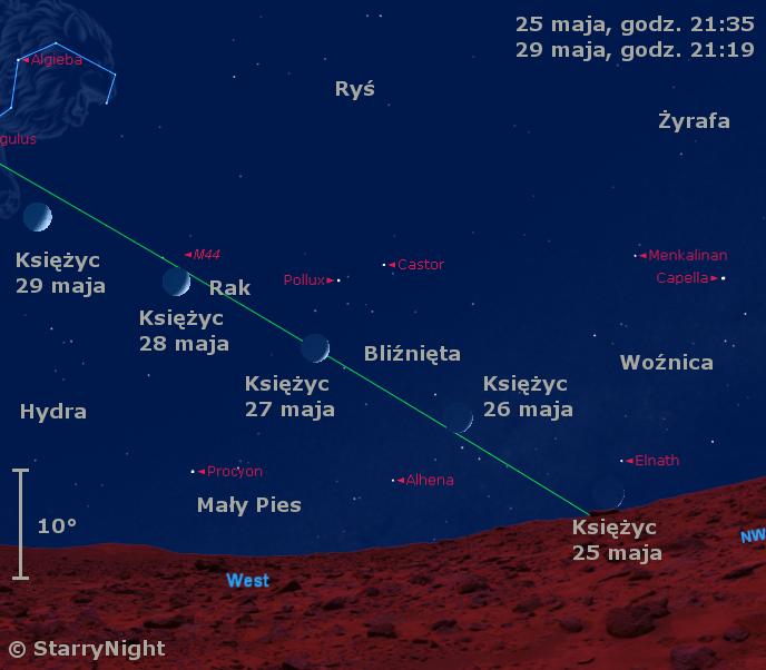 Położenie Księżyca pod koniec maja 2009