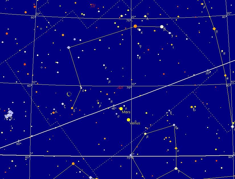 Wenus, Mars i Księzyc 20 czerwca 2009