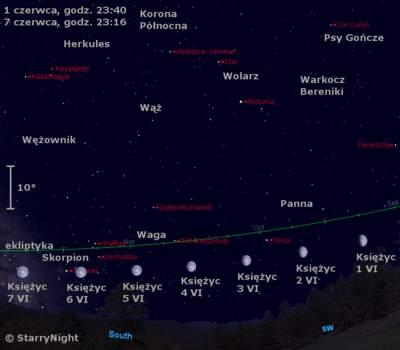 Położenie Księżyca wpierwszym tygodniu czerwca 2009