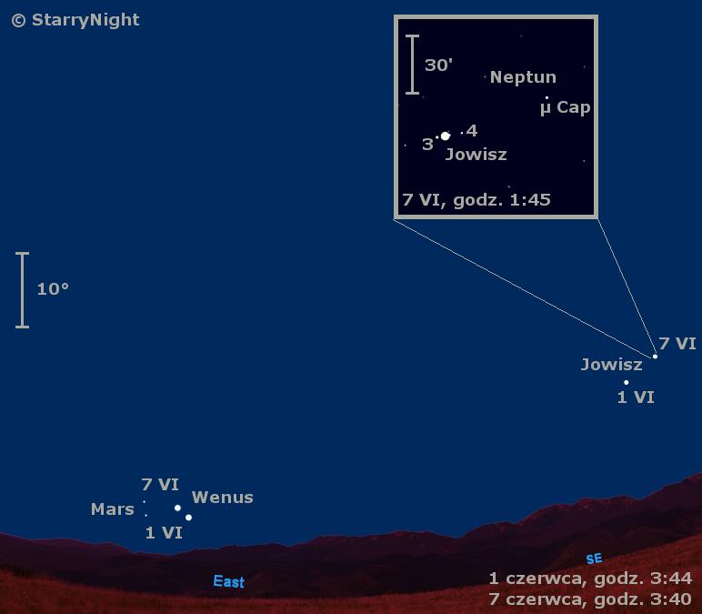 Położenie  planet przed wschodem Słońca w czerwcu 2009