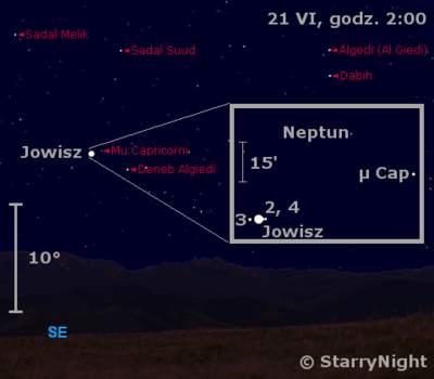 Położenie Jowisza iNeptuna wtrzecim tygodniu czerwca 2009