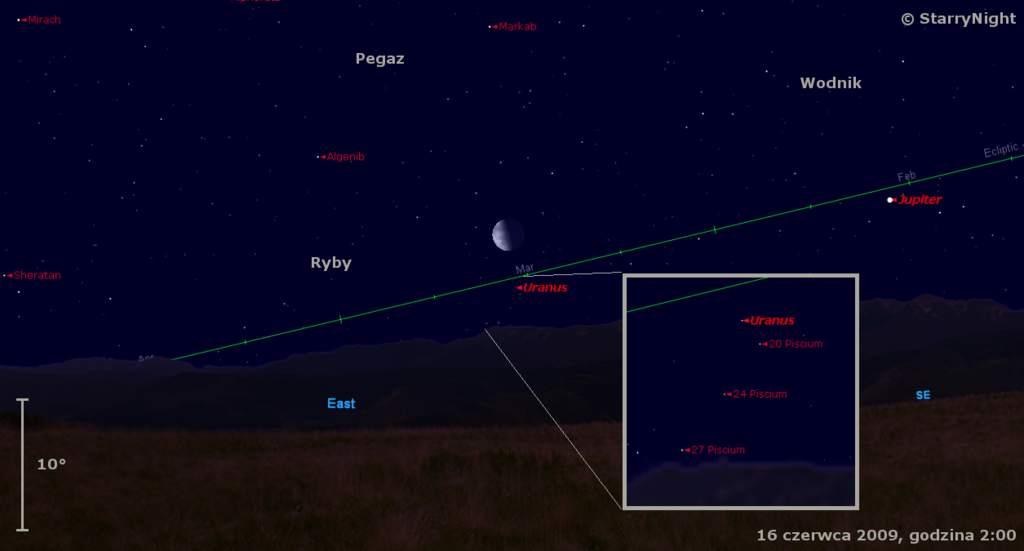 Położenie Urana wtrzecim tygodniu czerwca 2009