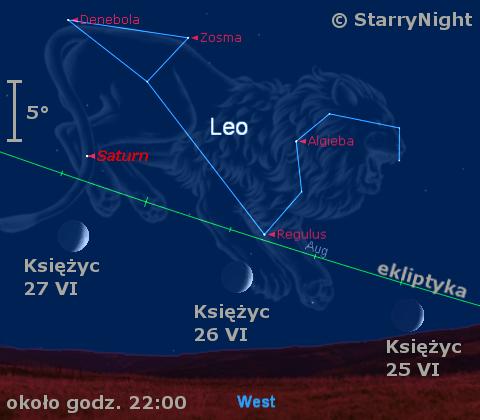 Położenie Księżyca i Saturna w czwartym tygodniu czerwca 2009