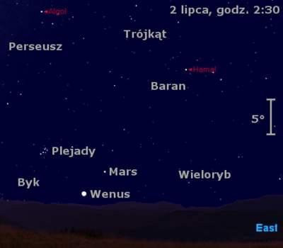 Położenie Wenus iMarsa naprzełomie czerwca ilipca 2009