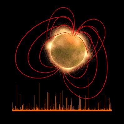 Wizja artystyczna magnetara