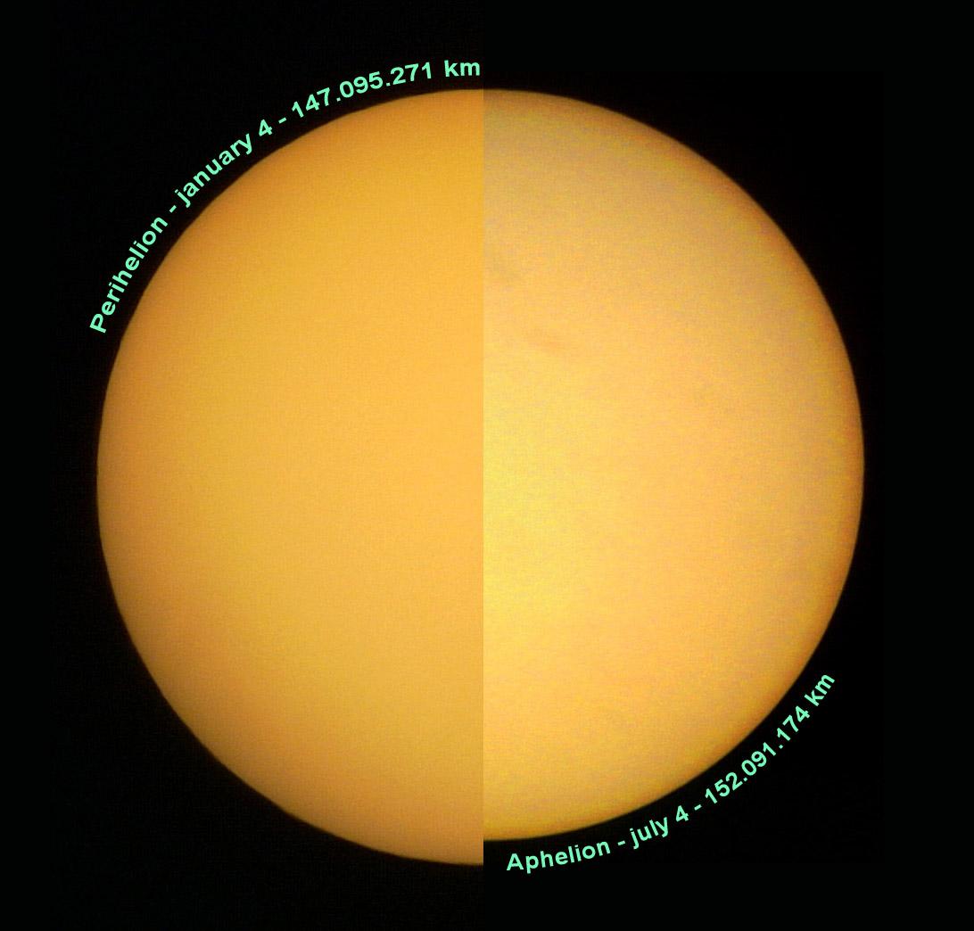 Duże Słońce i małe Słońce