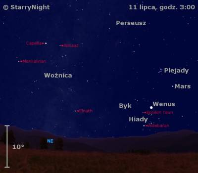 Położenie Wenus iMarsa wdrugim tygodniu lipca 2009
