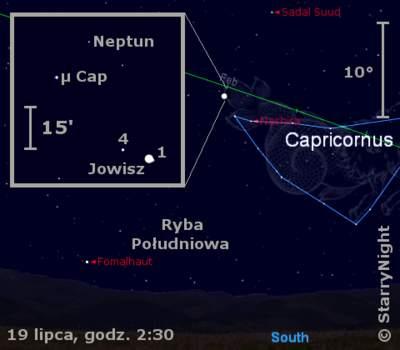 Położenie Jowisza i Neptuna w trzecim tygodniu lipca 2009
