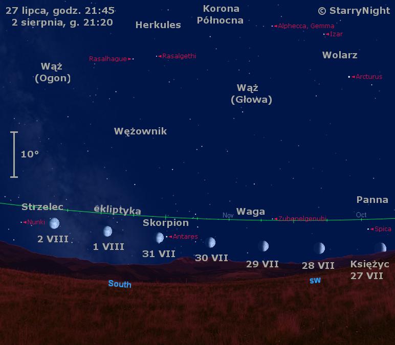 Położenie Księżyca w ostatnim tygodniu lipca 2009