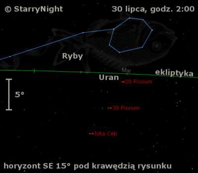 Położenie Urana w ostatnim tygodniu lipca 2009