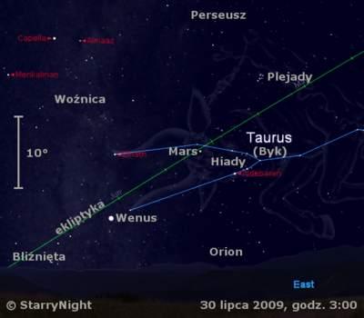 Położenie Wenus i Marsa w ostatnim tygodniu lipca 2009