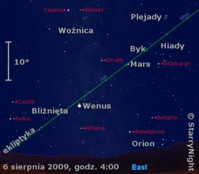 Położenie Wenus i Marsa w pierwszym tygodniu sierpnia 2009