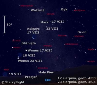 Położenie Księżyca, Wenus iMarsa wtrzecim tygodniu sierpnia 2009