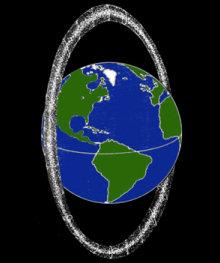 Rysunek West Ford Project, czyli sztuczny pierścień, kiedyś krążący wokół Ziemi